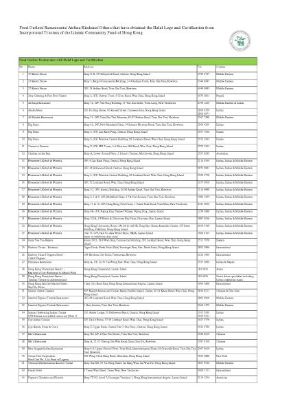 Halal-List_en_1