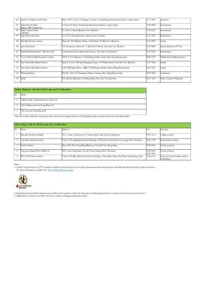 Halal-List_en_2