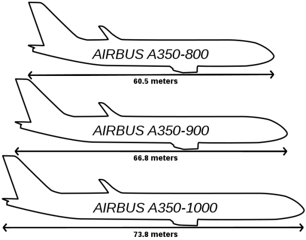 700px-A350_variant_sizes.svg