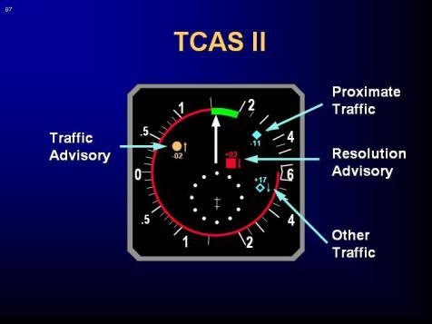 tcas-2