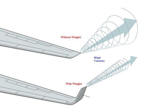winglet3